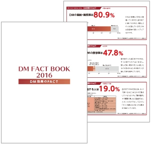DM FACT BOOK 2016